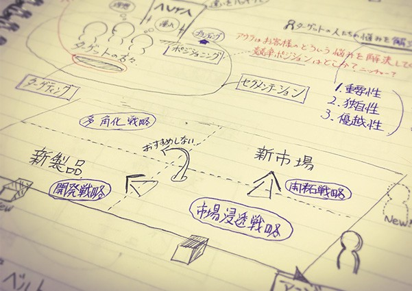 STP分析(セグメント、ターゲット、ポジション)~「マーケティング」をもっと理解したい!