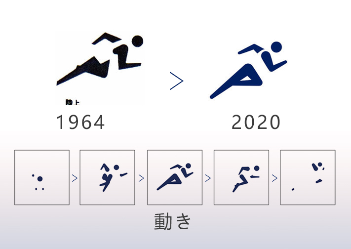 「動的」は世界的な傾向か?東京2020オリンピックのピクトグラムから今後のビジュアルデザインの表現形式について
